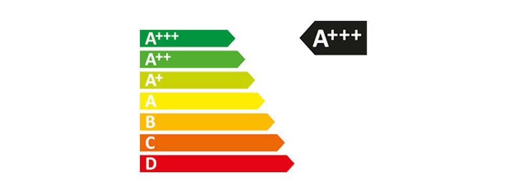 میزان مصرف انرژی